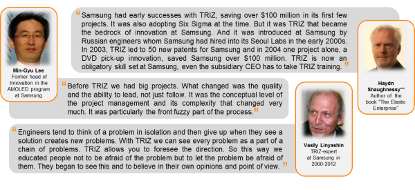Triz-at-Samsung